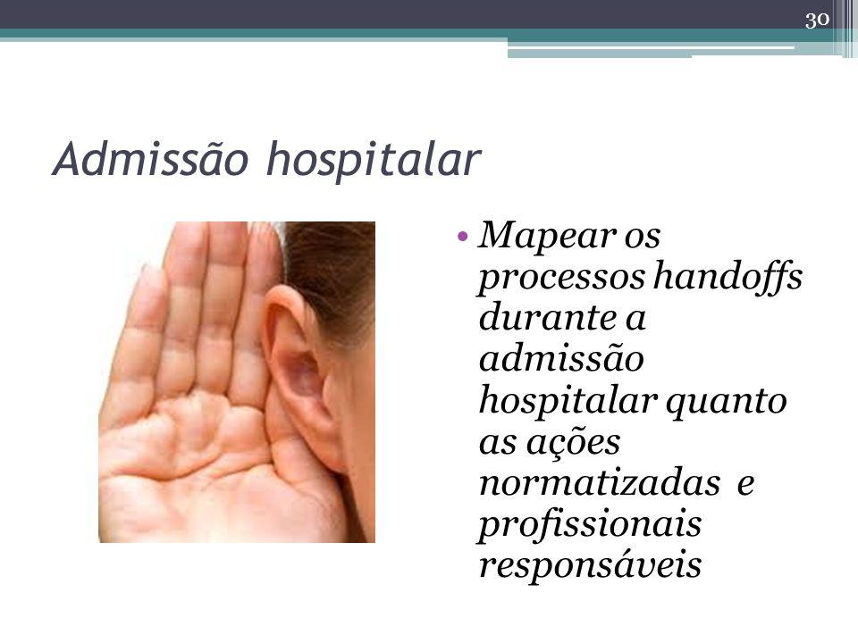 Admissão hospitalar Mapear os processos handoffs durante a admissão hospitalar quanto as ações normatizadas e profissionais responsáveis.