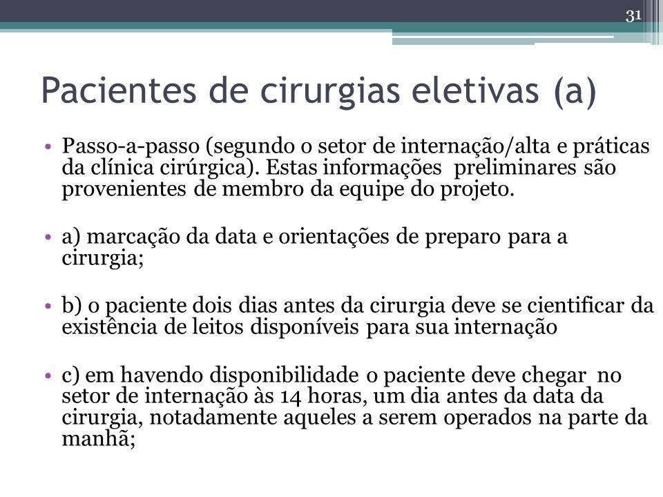Pacientes de cirurgias eletivas (a)
