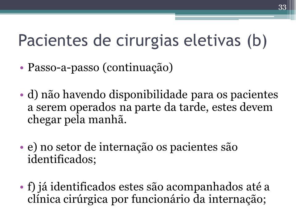 Pacientes de cirurgias eletivas (b)