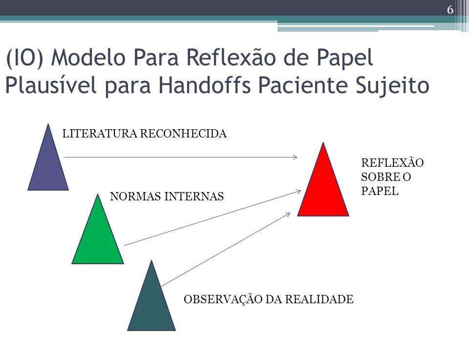 (IO) Modelo Para Reflexão de Papel Plausível para Handoffs Paciente Sujeito