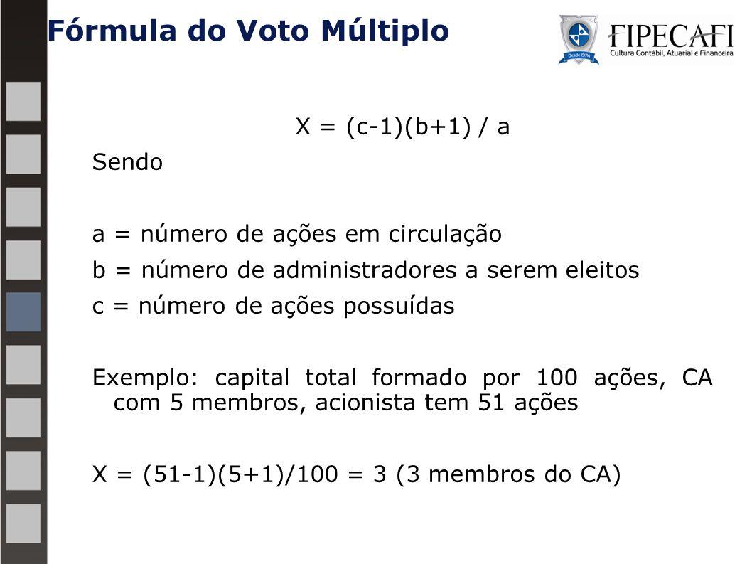Fórmula do Voto Múltiplo