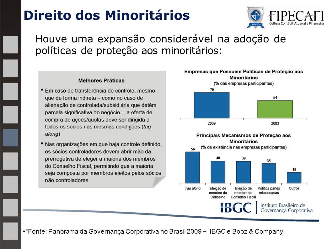 Direito dos Minoritários