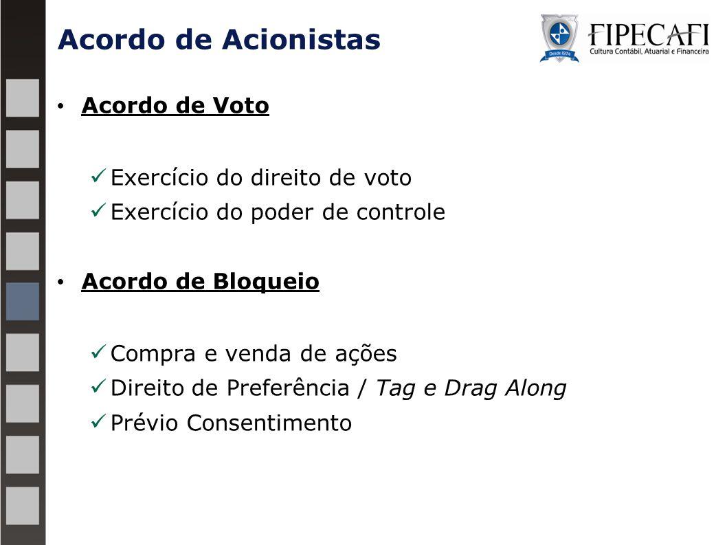 Acordo de Acionistas Acordo de Voto Exercício do direito de voto