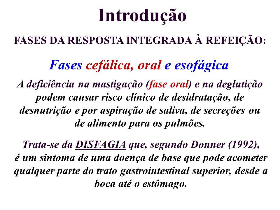 Introdução Fases cefálica, oral e esofágica
