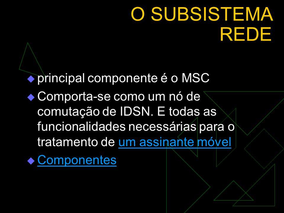 O SUBSISTEMA REDE principal componente é o MSC