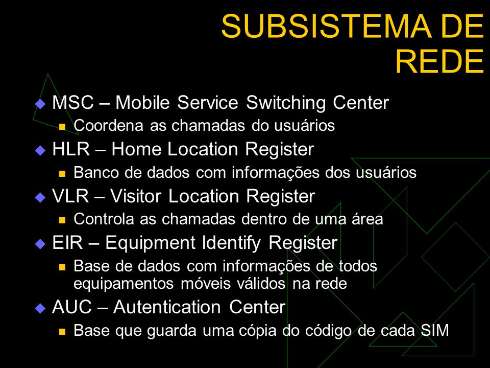 SUBSISTEMA DE REDE MSC – Mobile Service Switching Center
