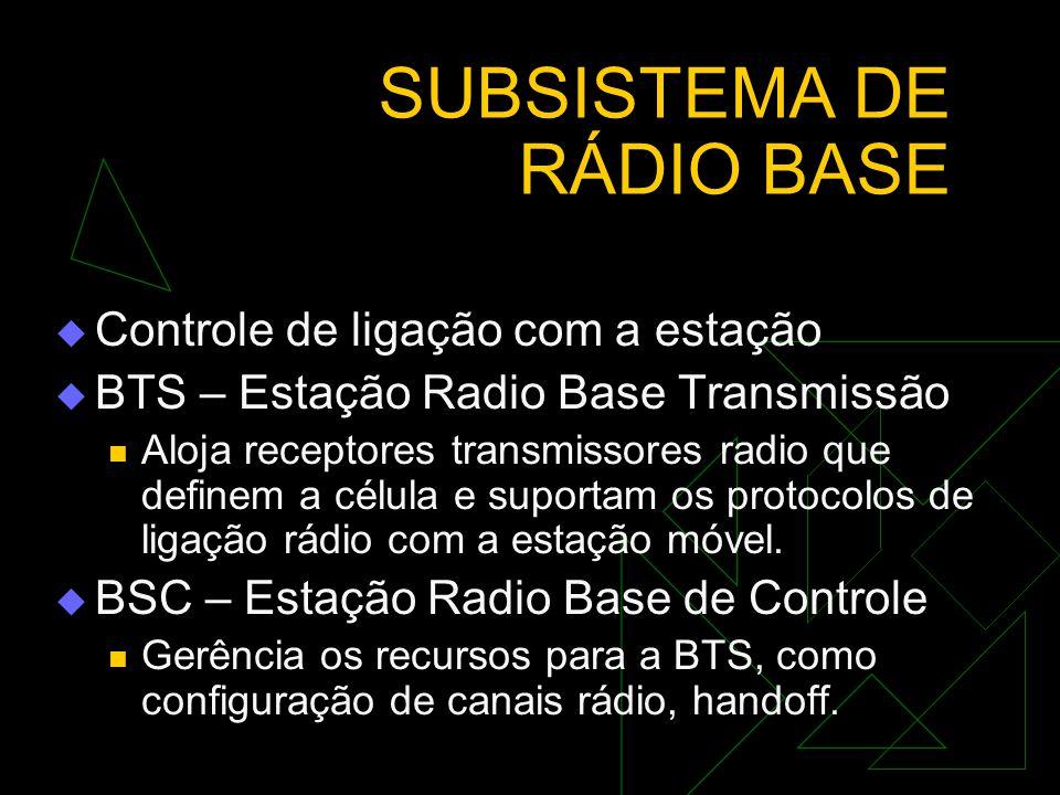 SUBSISTEMA DE RÁDIO BASE