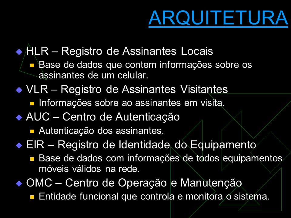 ARQUITETURA HLR – Registro de Assinantes Locais