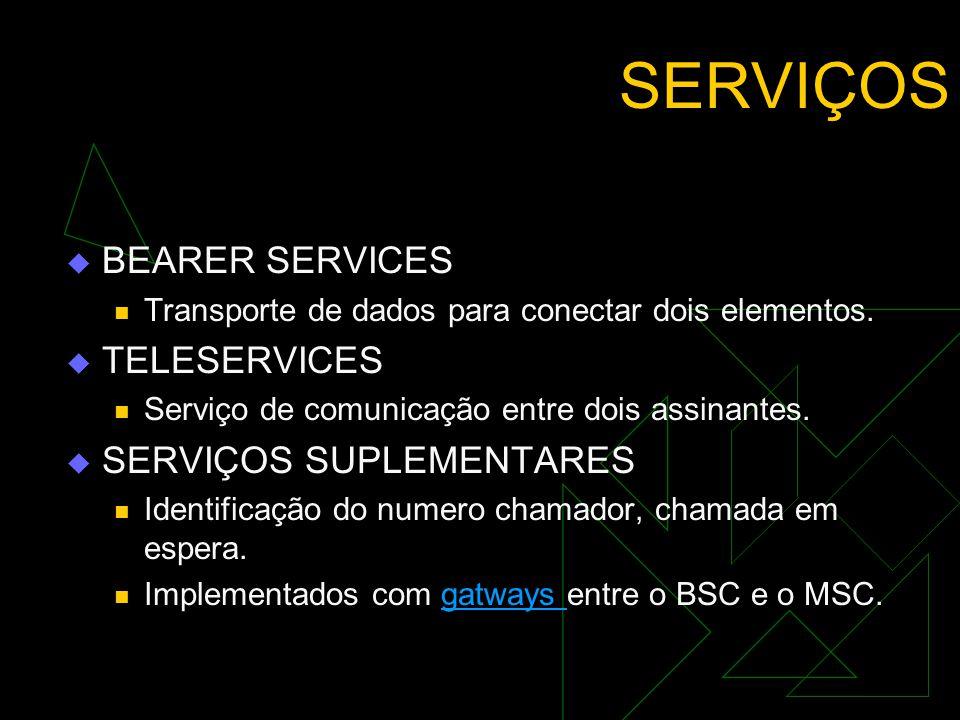 SERVIÇOS BEARER SERVICES TELESERVICES SERVIÇOS SUPLEMENTARES