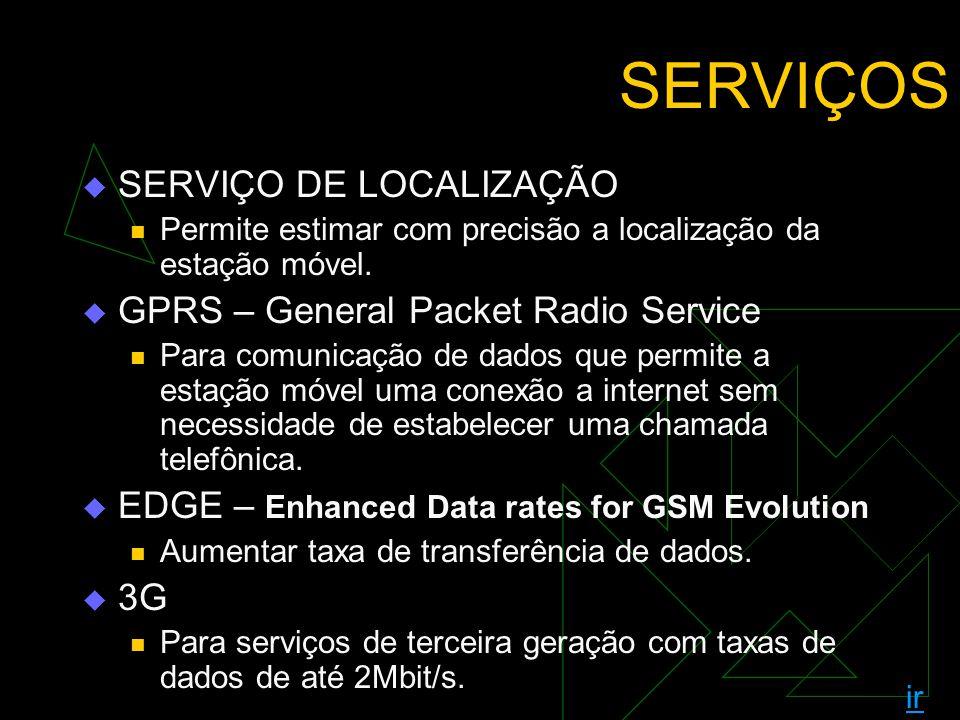 SERVIÇOS SERVIÇO DE LOCALIZAÇÃO GPRS – General Packet Radio Service