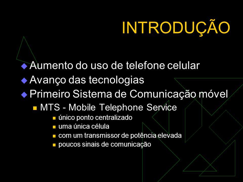INTRODUÇÃO Aumento do uso de telefone celular Avanço das tecnologias