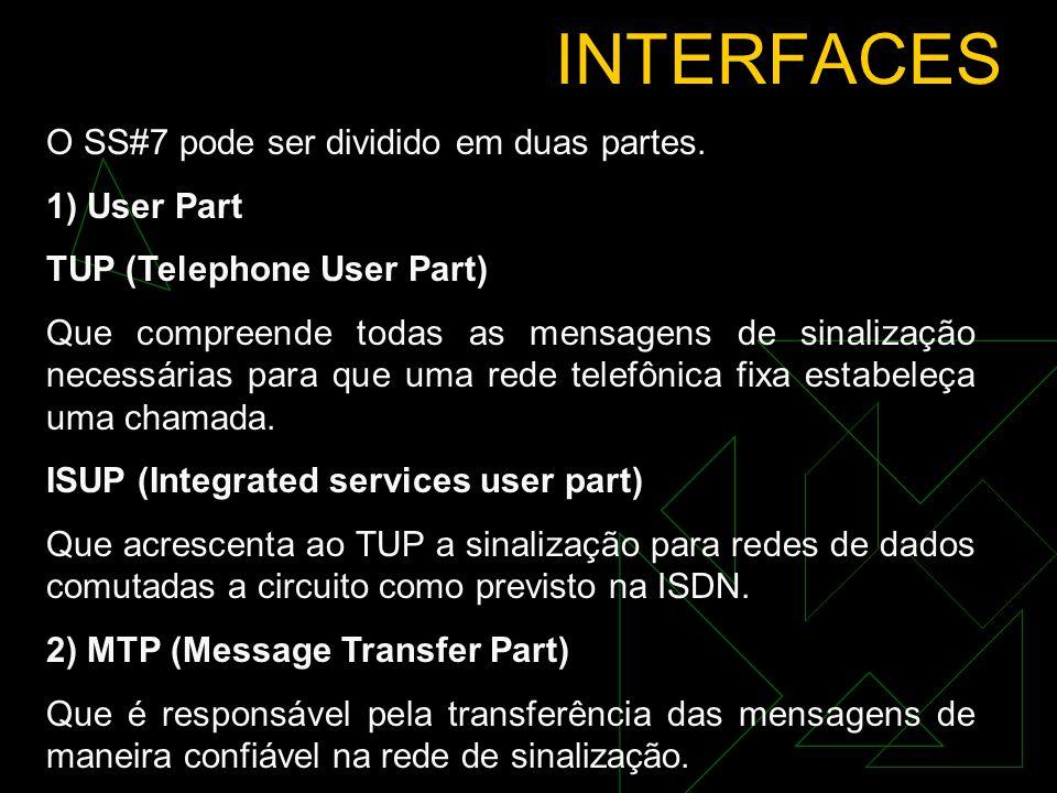 INTERFACES O SS#7 pode ser dividido em duas partes. 1) User Part