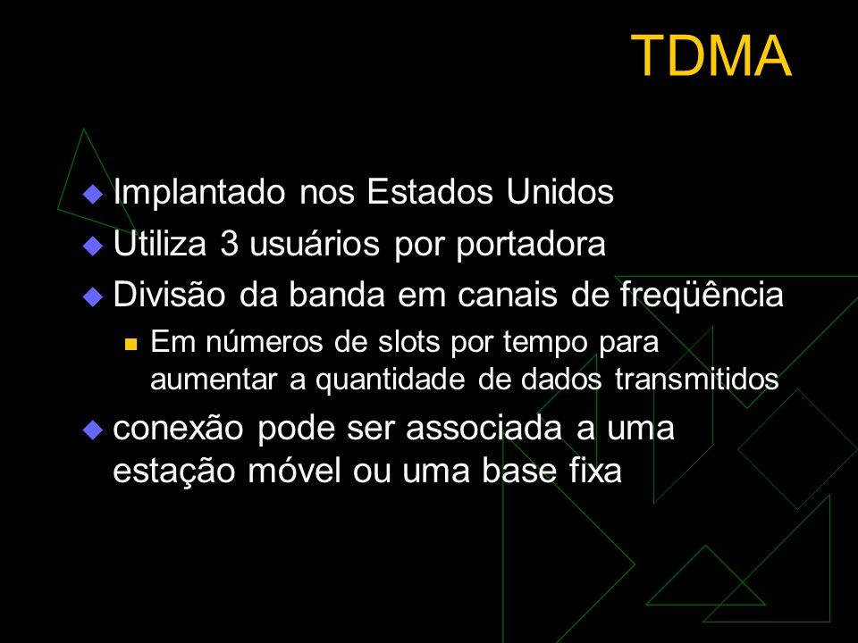 TDMA Implantado nos Estados Unidos Utiliza 3 usuários por portadora