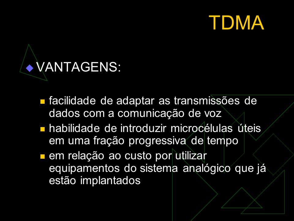 TDMA VANTAGENS: facilidade de adaptar as transmissões de dados com a comunicação de voz.
