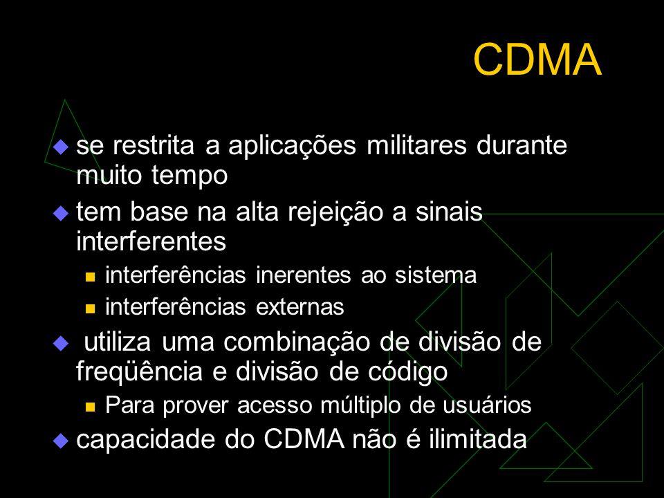 CDMA se restrita a aplicações militares durante muito tempo