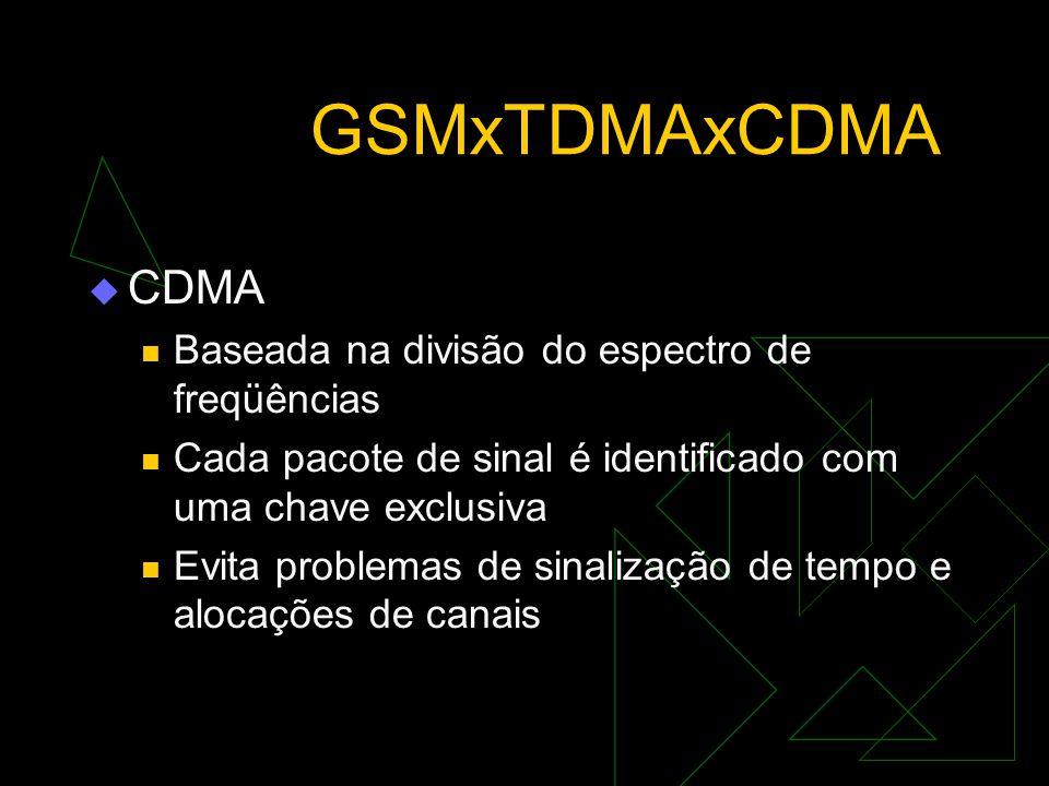 GSMxTDMAxCDMA CDMA Baseada na divisão do espectro de freqüências