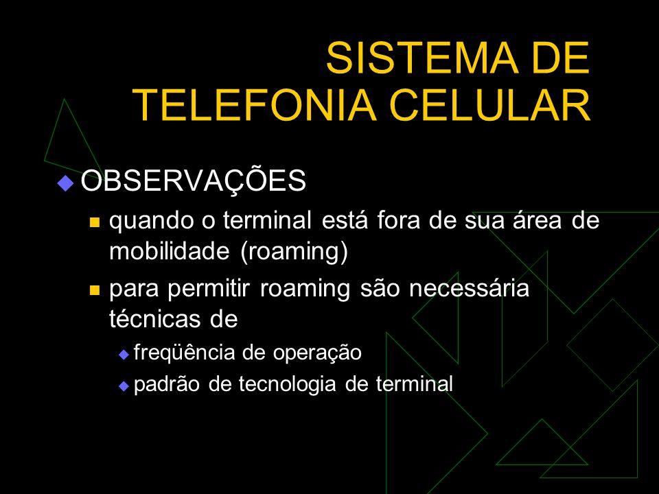 SISTEMA DE TELEFONIA CELULAR