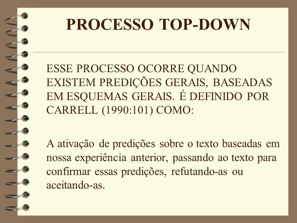PROCESSO TOP-DOWN ESSE PROCESSO OCORRE QUANDO EXISTEM PREDIÇÕES GERAIS, BASEADAS EM ESQUEMAS GERAIS. É DEFINIDO POR CARRELL (1990:101) COMO: