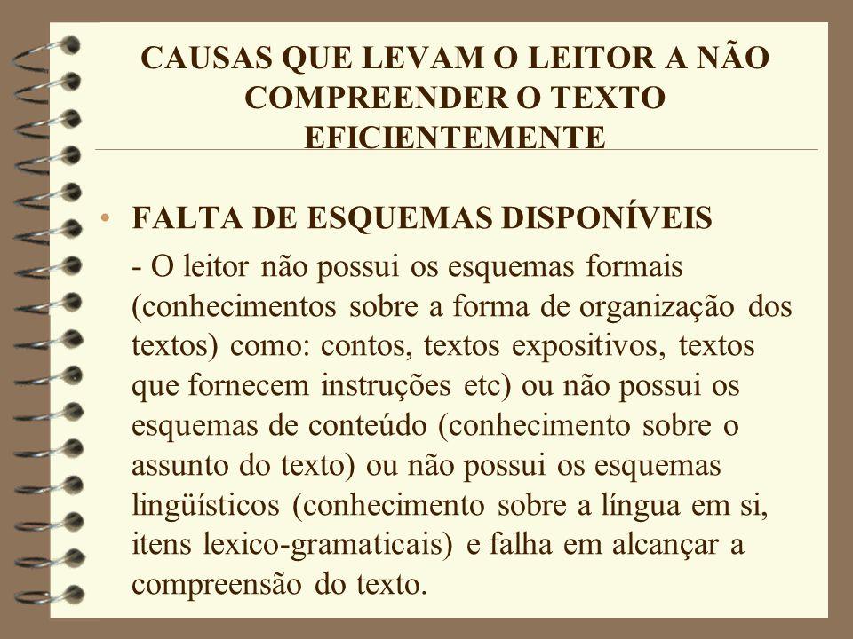CAUSAS QUE LEVAM O LEITOR A NÃO COMPREENDER O TEXTO EFICIENTEMENTE