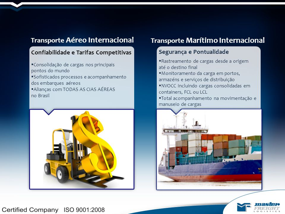 Transporte Aéreo Internacional Transporte Marítimo Internacional