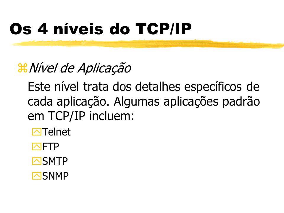 Os 4 níveis do TCP/IP Nível de Aplicação