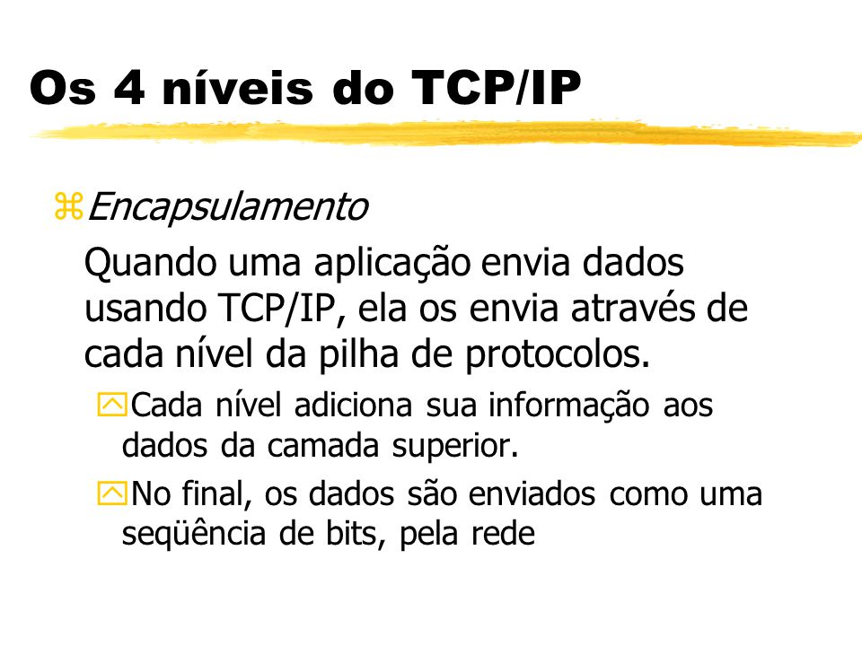 Os 4 níveis do TCP/IP Encapsulamento