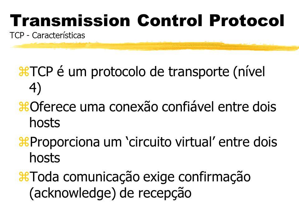 Transmission Control Protocol TCP - Características