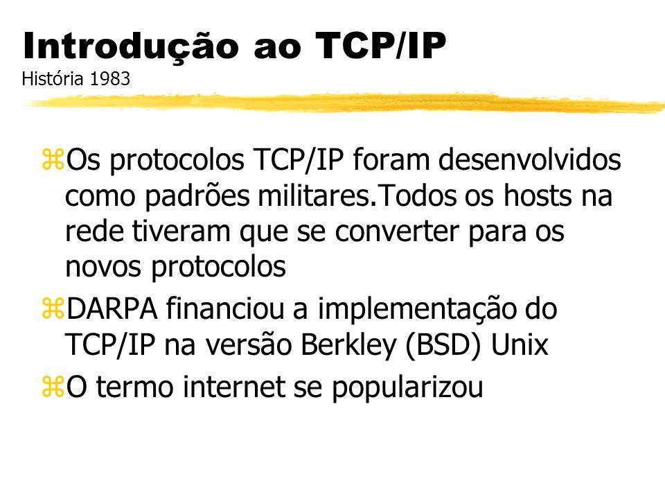 Introdução ao TCP/IP História 1983
