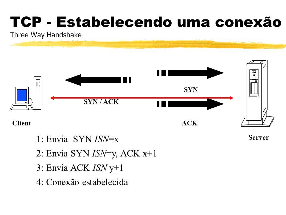 TCP - Estabelecendo uma conexão Three Way Handshake