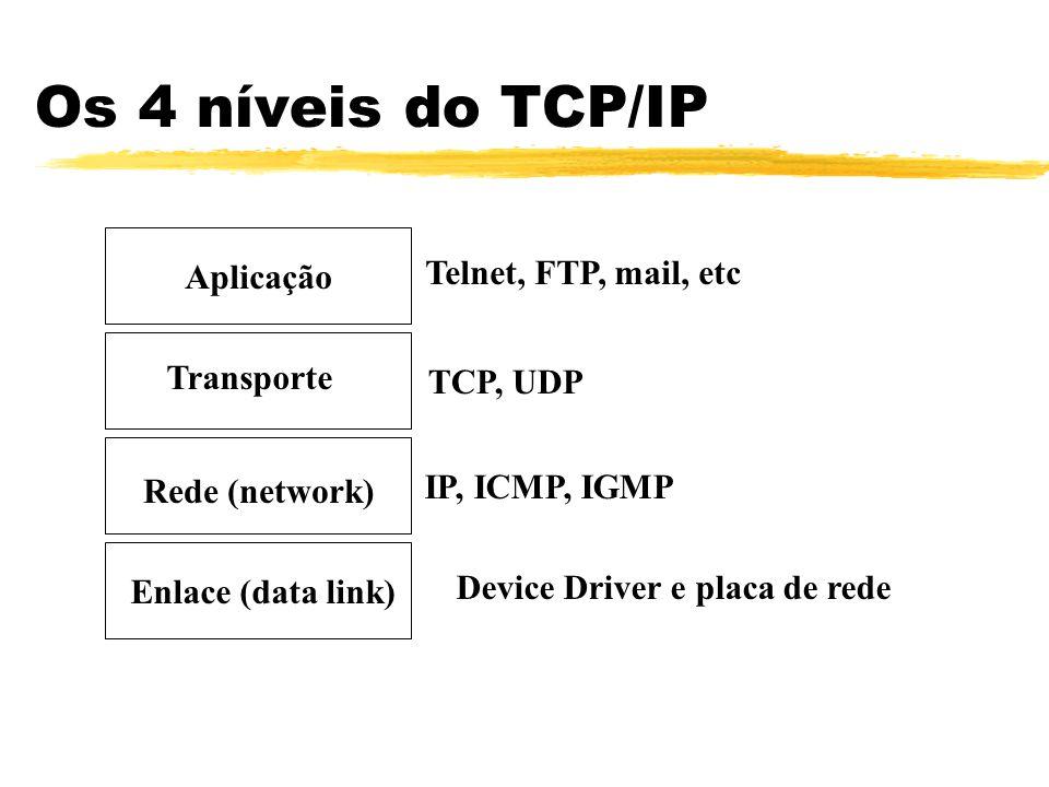 Device Driver e placa de rede