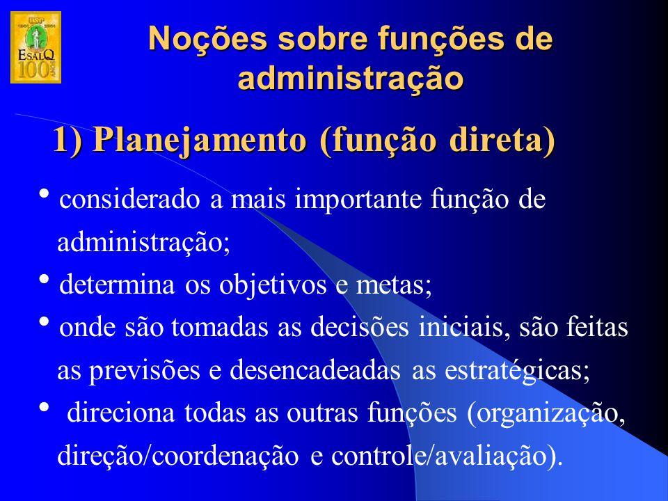 Noções sobre funções de administração