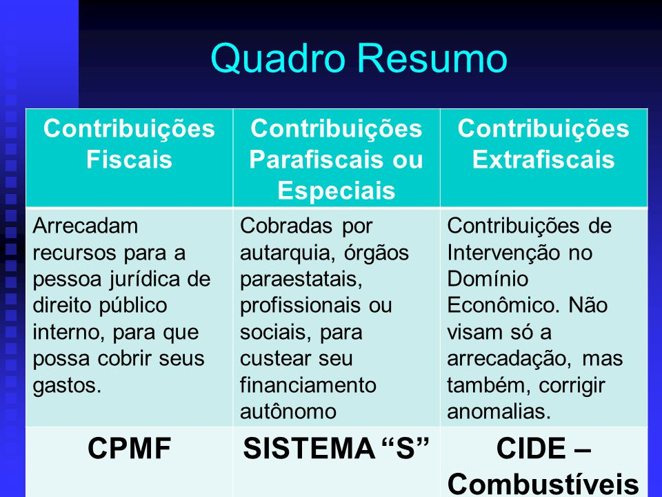 Quadro Resumo CPMF SISTEMA S CIDE – Combustíveis
