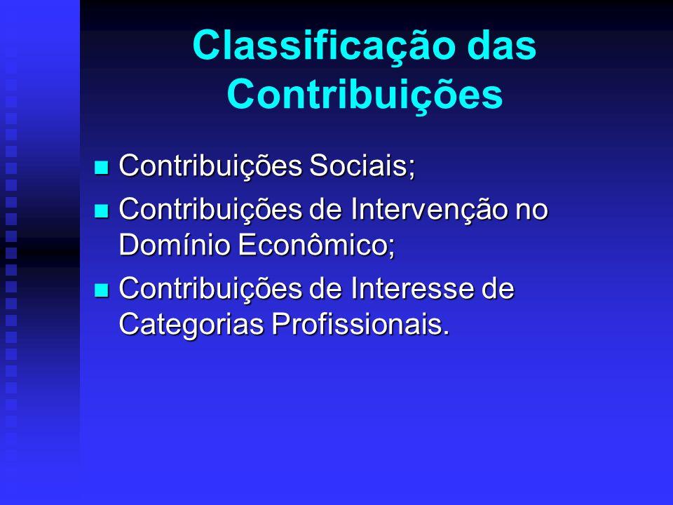 Classificação das Contribuições