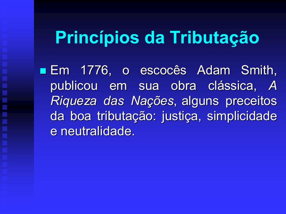 Princípios da Tributação