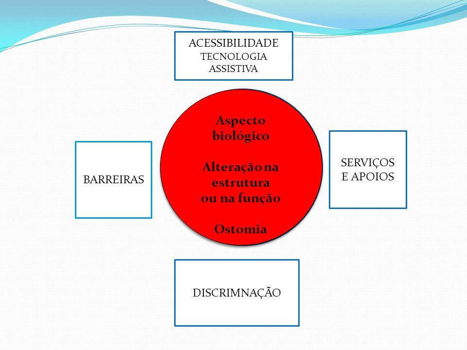Alteração na estrutura