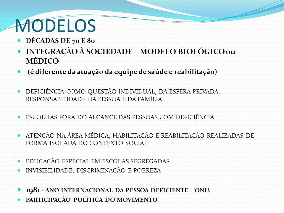 MODELOS INTEGRAÇÃO À SOCIEDADE – MODELO BIOLÓGICO ou MÉDICO