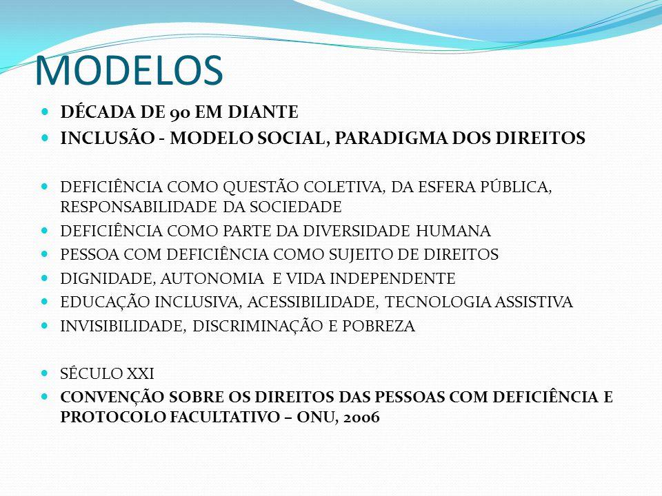 MODELOS DÉCADA DE 90 EM DIANTE