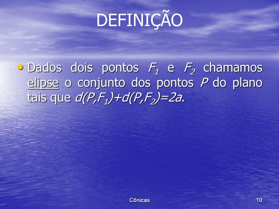 DEFINIÇÃO Dados dois pontos F1 e F2 chamamos elipse o conjunto dos pontos P do plano tais que d(P,F1)+d(P,F2)=2a.