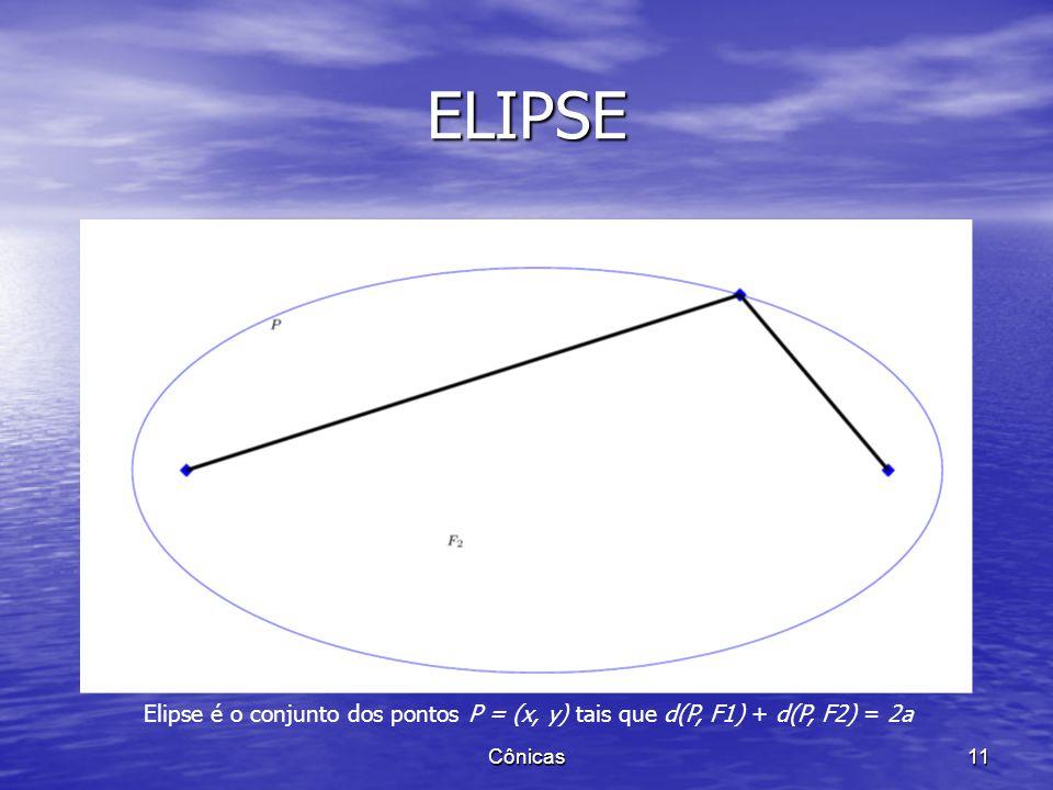 ELIPSE Elipse é o conjunto dos pontos P = (x, y) tais que d(P, F1) + d(P, F2) = 2a Cônicas