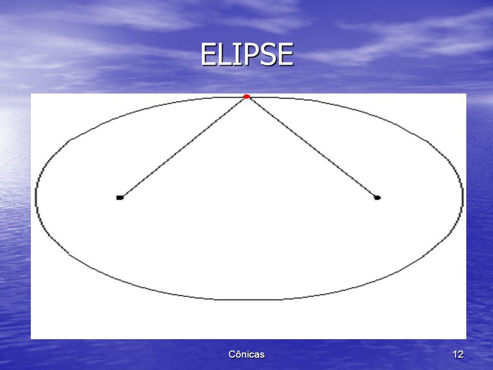 ELIPSE Cônicas