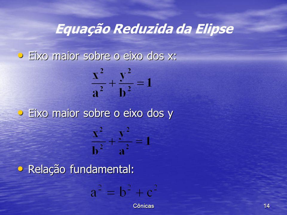 Equação Reduzida da Elipse