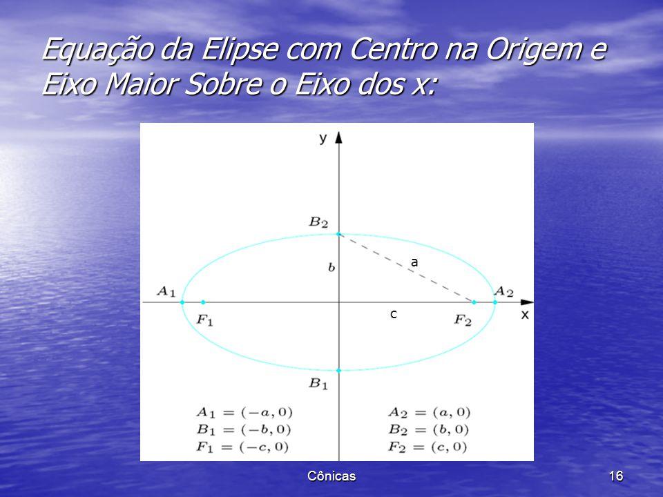 Equação da Elipse com Centro na Origem e Eixo Maior Sobre o Eixo dos x: