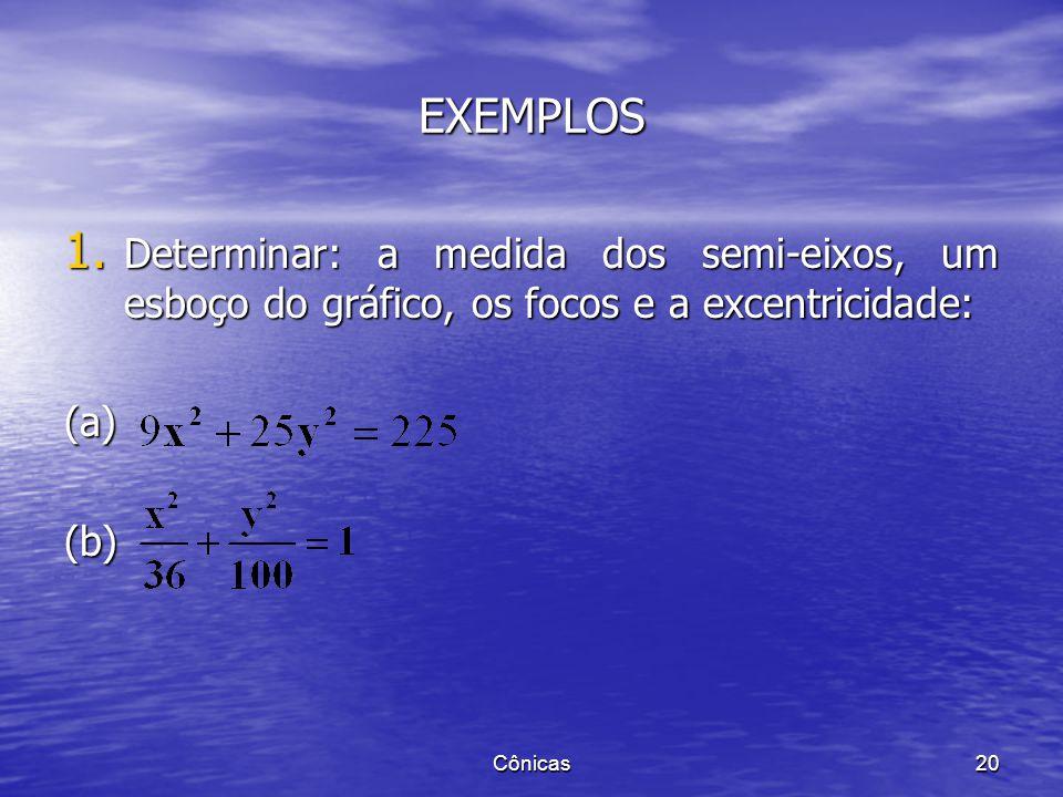 EXEMPLOS Determinar: a medida dos semi-eixos, um esboço do gráfico, os focos e a excentricidade: (a)