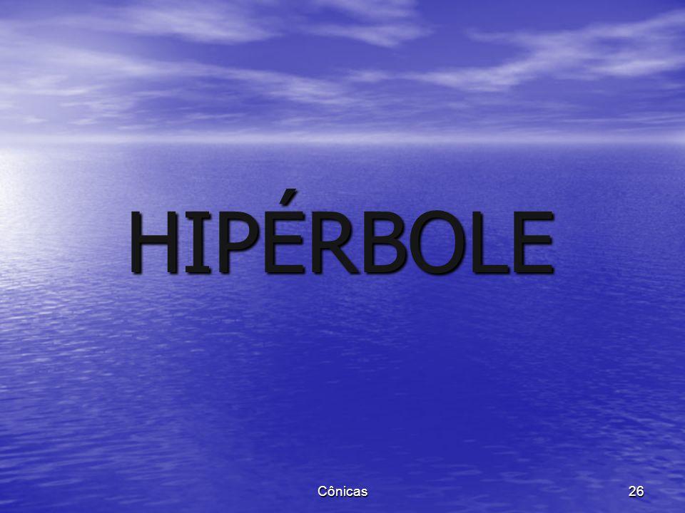 HIPÉRBOLE Cônicas