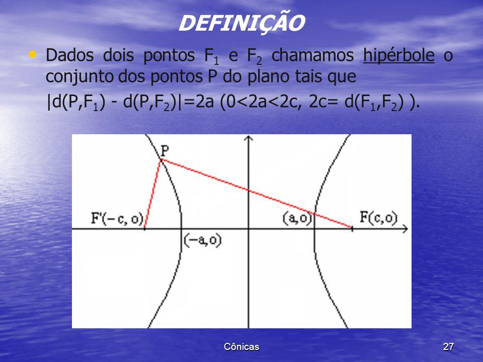 DEFINIÇÃO Dados dois pontos F1 e F2 chamamos hipérbole o conjunto dos pontos P do plano tais que. |d(P,F1) - d(P,F2)|=2a (0<2a<2c, 2c= d(F1,F2) ).