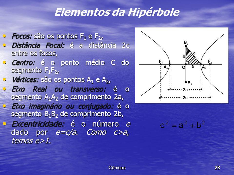 Elementos da Hipérbole