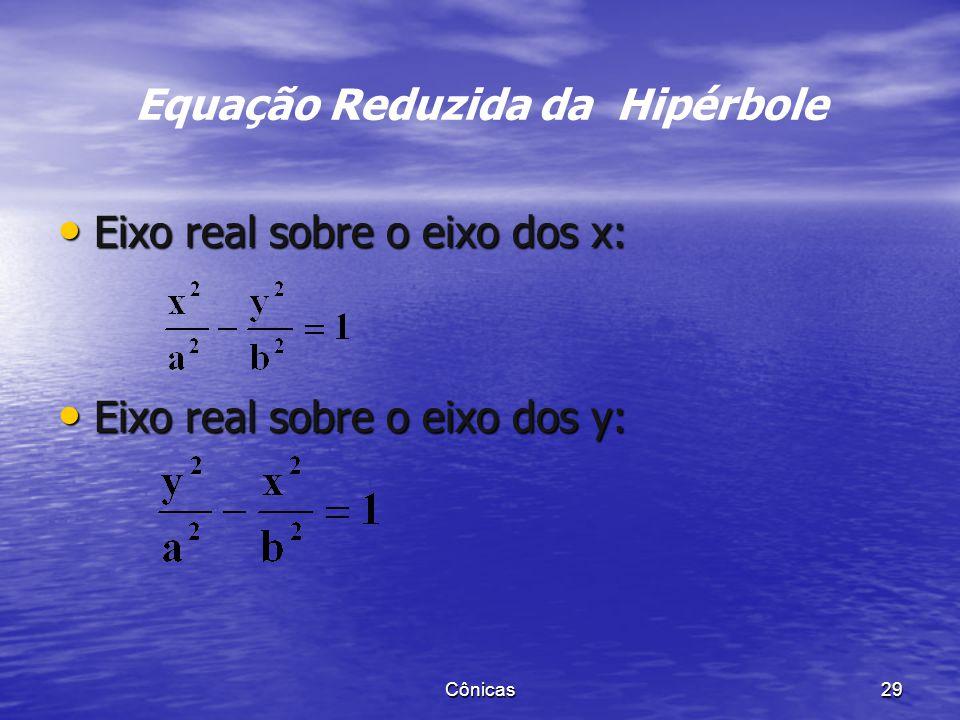Equação Reduzida da Hipérbole