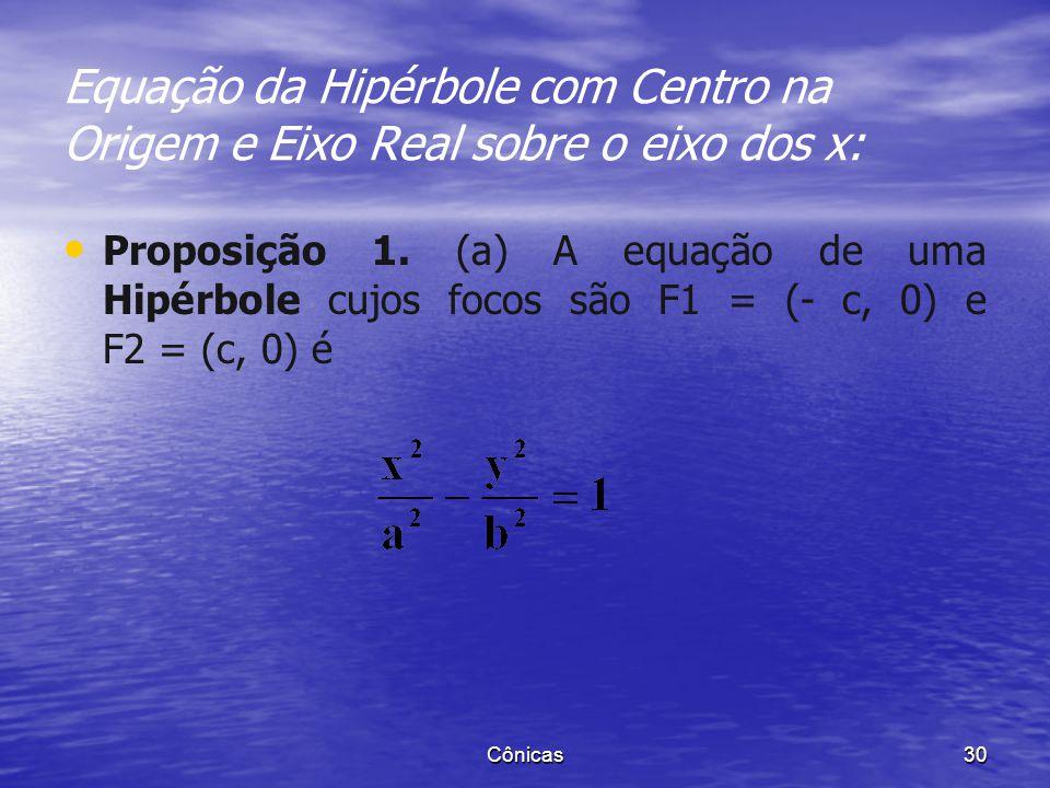 Equação da Hipérbole com Centro na Origem e Eixo Real sobre o eixo dos x: