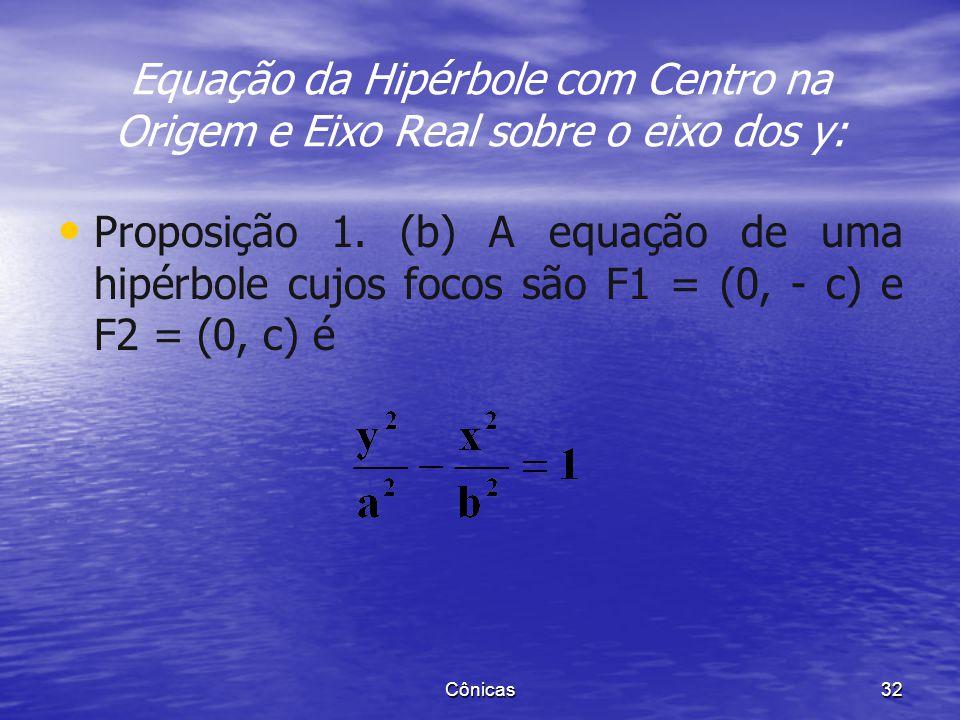 Equação da Hipérbole com Centro na Origem e Eixo Real sobre o eixo dos y:
