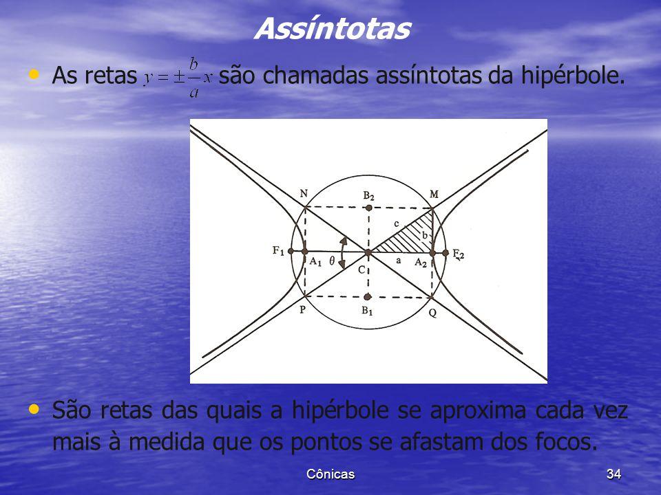 Assíntotas As retas são chamadas assíntotas da hipérbole.